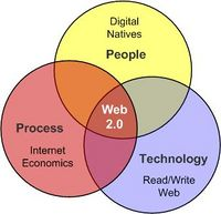 Web2.0colors.jpg